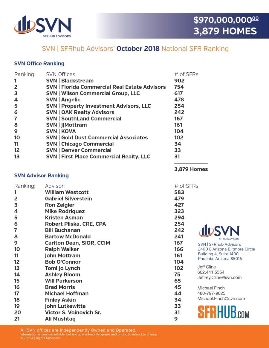SVN Advisors-National Ranking Double Sided-02